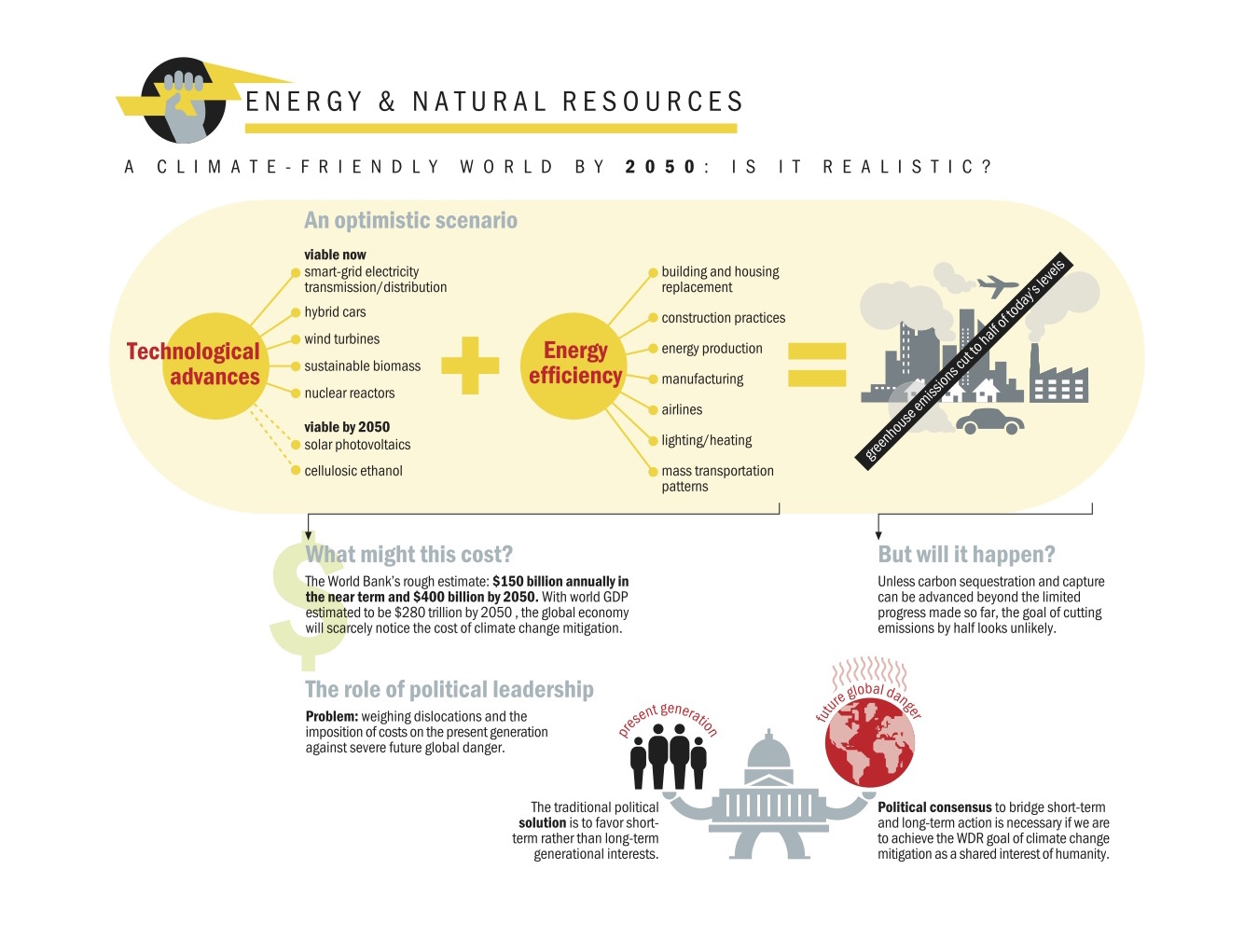 Energy and natural resources: a climate friendly world by 2050 – Bifrost